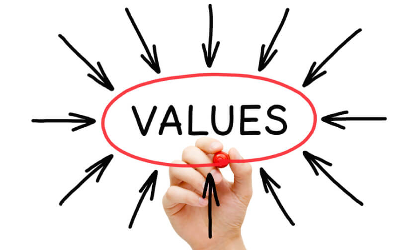 values whiteboard